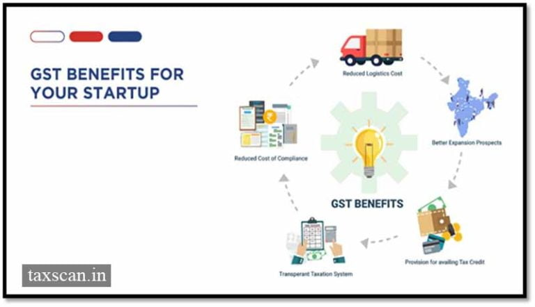 5 Benefits GST will bring to Your Start-Up
